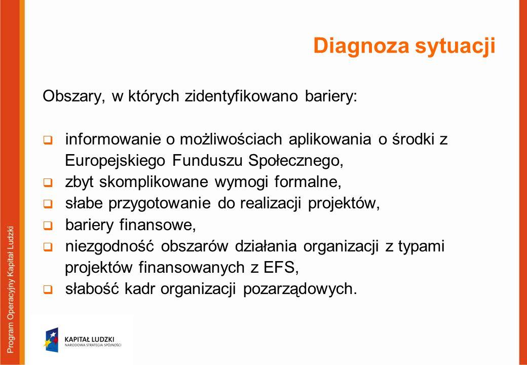 Diagnoza sytuacji Obszary, w których zidentyfikowano bariery: informowanie o możliwościach aplikowania o środki z Europejskiego Funduszu Społecznego,