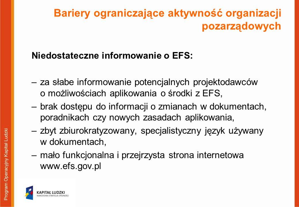 Bariery ograniczające aktywność organizacji pozarządowych Niedostateczne informowanie o EFS: –za słabe informowanie potencjalnych projektodawców o możliwościach aplikowania o środki z EFS, –brak dostępu do informacji o zmianach w dokumentach, poradnikach czy nowych zasadach aplikowania, –zbyt zbiurokratyzowany, specjalistyczny język używany w dokumentach, –mało funkcjonalna i przejrzysta strona internetowa www.efs.gov.pl