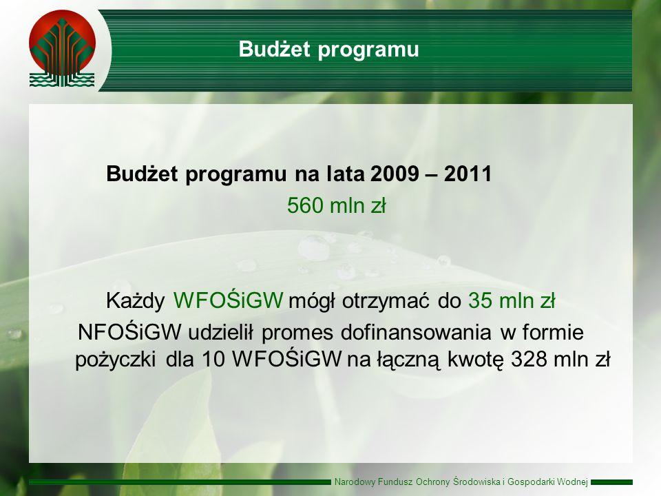 Narodowy Fundusz Ochrony Środowiska i Gospodarki Wodnej Budżet programu na lata 2009 – 2011 560 mln zł Każdy WFOŚiGW mógł otrzymać do 35 mln zł NFOŚiGW udzielił promes dofinansowania w formie pożyczki dla 10 WFOŚiGW na łączną kwotę 328 mln zł Budżet programu