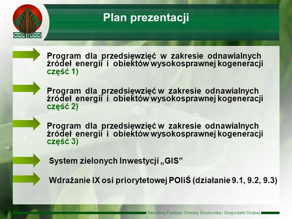 Narodowy Fundusz Ochrony Środowiska i Gospodarki Wodnej Plan prezentacji Program dla przedsięwzięć w zakresie odnawialnych źródeł energii i obiektów wysokosprawnej kogeneracji część 1) Program dla przedsięwzięć w zakresie odnawialnych źródeł energii i obiektów wysokosprawnej kogeneracji część 2) Program dla przedsięwzięć w zakresie odnawialnych źródeł energii i obiektów wysokosprawnej kogeneracji część 3) System zielonych Inwestycji GIS Wdrażanie IX osi priorytetowej POIiŚ (działanie 9.1, 9.2, 9.3)