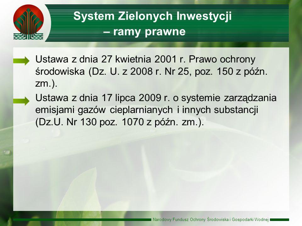 Ustawa z dnia 27 kwietnia 2001 r. Prawo ochrony środowiska (Dz.