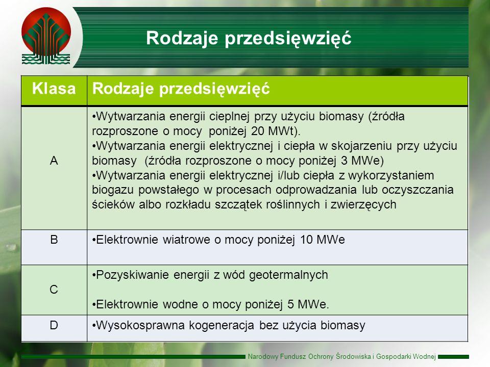 Narodowy Fundusz Ochrony Środowiska i Gospodarki Wodnej KlasaRodzaje przedsięwzięć A Wytwarzania energii cieplnej przy użyciu biomasy (źródła rozproszone o mocy poniżej 20 MWt).