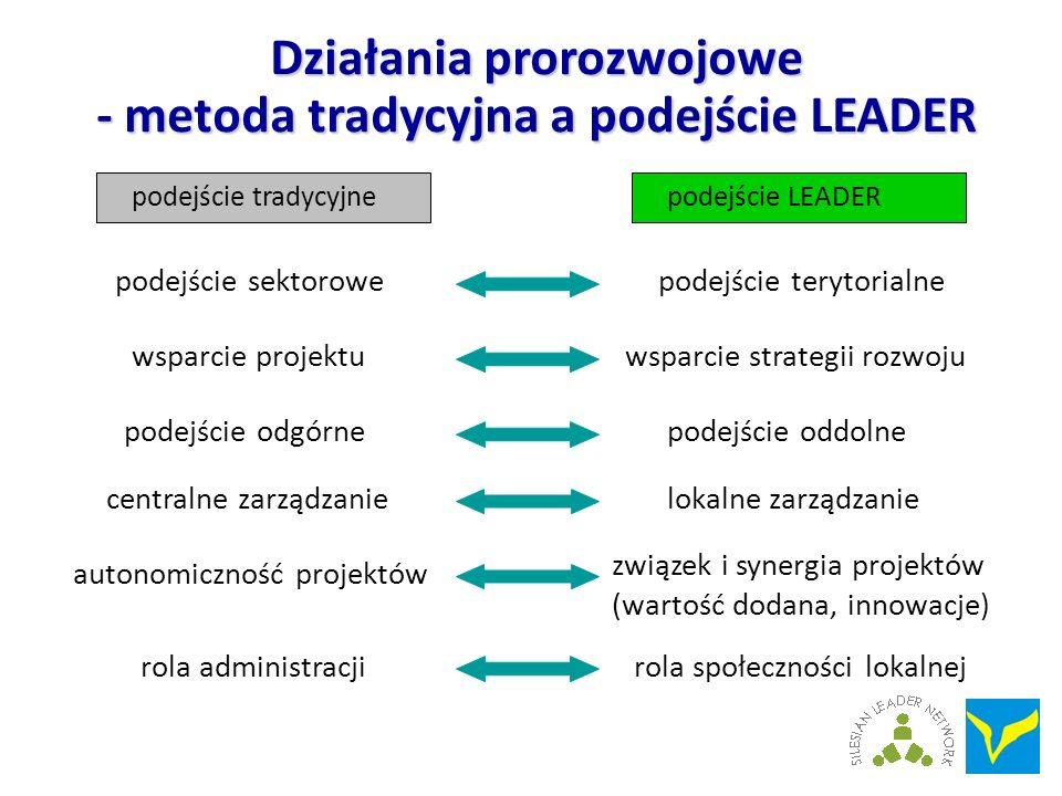 Działania prorozwojowe - metoda tradycyjna a podejście LEADER podejście tradycyjnepodejście LEADER podejście sektorowe wsparcie projektu podejście odg