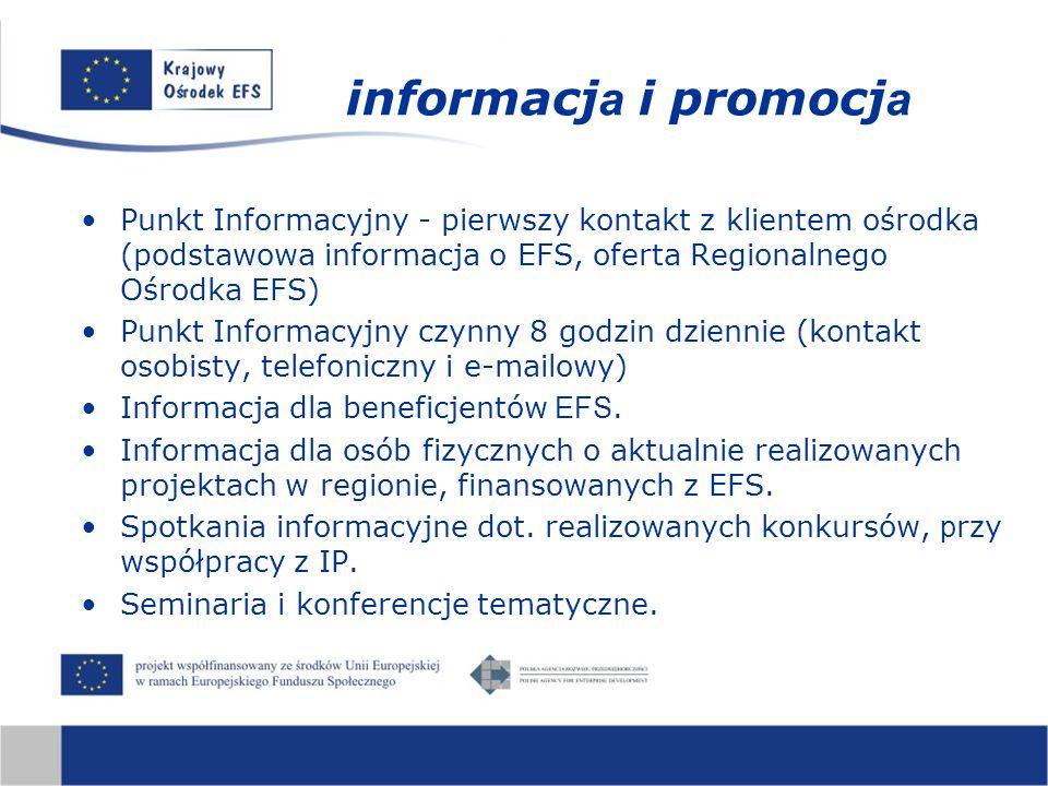 informacj a i promocj a Punkt Informacyjny - pierwszy kontakt z klientem ośrodka (podstawowa informacja o EFS, oferta Regionalnego Ośrodka EFS) Punkt Informacyjny czynny 8 godzin dziennie (kontakt osobisty, telefoniczny i e-mailowy) Informacja dla beneficjentów EFS.