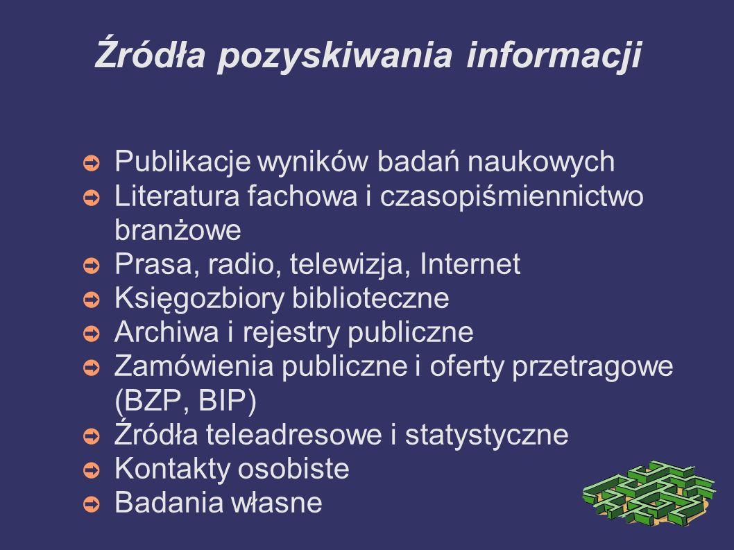 Źródła pozyskiwania informacji Publikacje wyników badań naukowych Literatura fachowa i czasopiśmiennictwo branżowe Prasa, radio, telewizja, Internet K