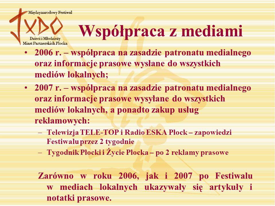 Współpraca z mediami 2006 r.