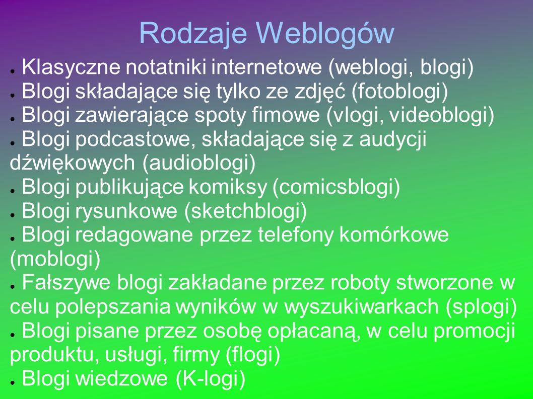 Rodzaje Weblogów Klasyczne notatniki internetowe (weblogi, blogi) Blogi składające się tylko ze zdjęć (fotoblogi) Blogi zawierające spoty fimowe (vlog