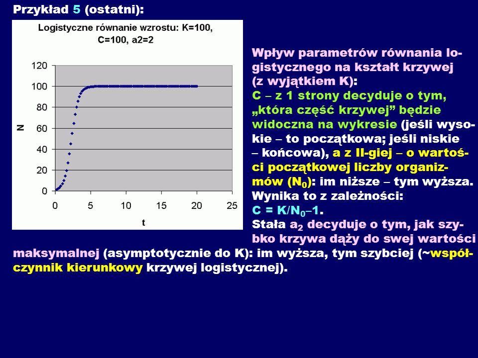 Przykład 5 (ostatni): Wpływ parametrów równania lo- gistycznego na kształt krzywej (z wyjątkiem K): C – z 1 strony decyduje o tym, która część krzywej