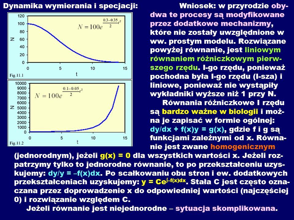 Dynamika wymierania i specjacji:Wniosek: w przyrodzie oby- dwa te procesy są modyfikowane przez dodatkowe mechanizmy, które nie zostały uwzględnione w