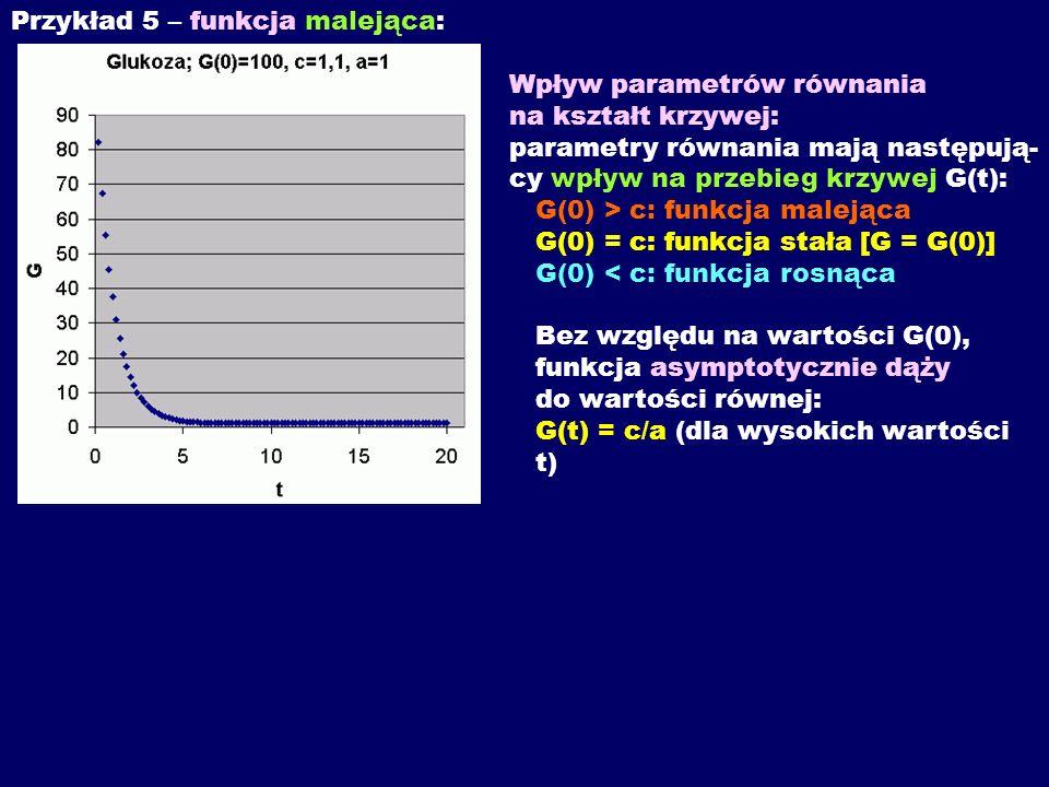 Przykład 5 – funkcja malejąca: Wpływ parametrów równania na kształt krzywej: parametry równania mają następują- cy wpływ na przebieg krzywej G(t): G(0