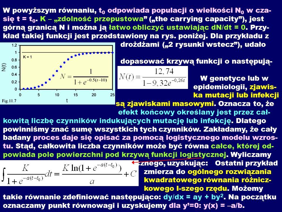W powyższym równaniu, t 0 odpowiada populacji o wielkości N 0 w cza- się t = t 0. K – zdolność przepustowa (the carrying capacity), jest górną granicą