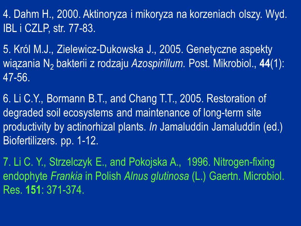 4.Dahm H., 2000. Aktinoryza i mikoryza na korzeniach olszy.