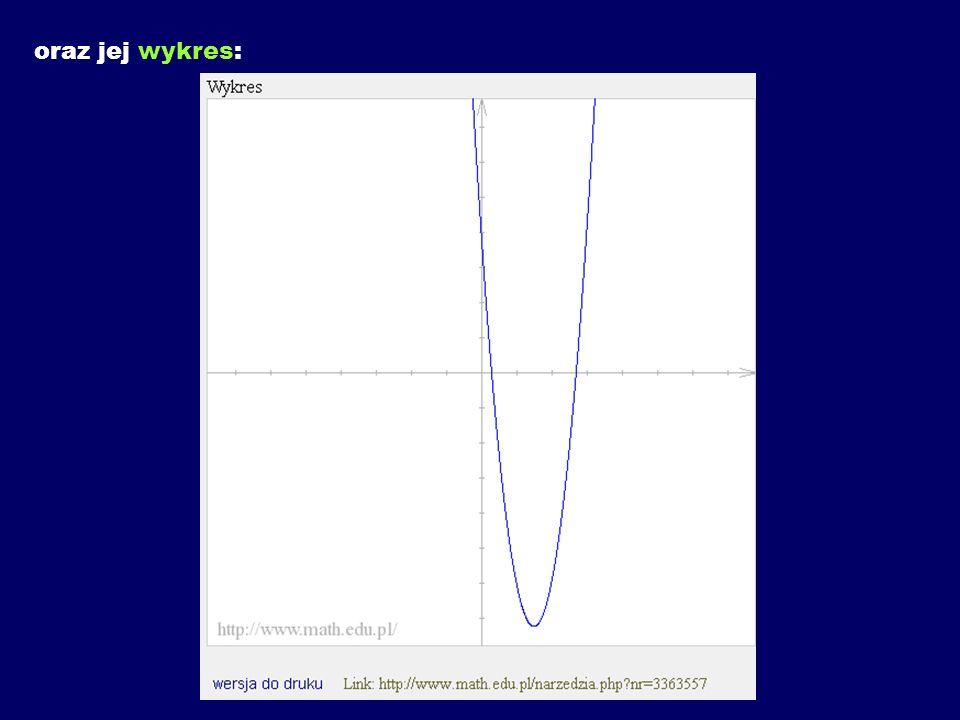 oraz jej wykres: