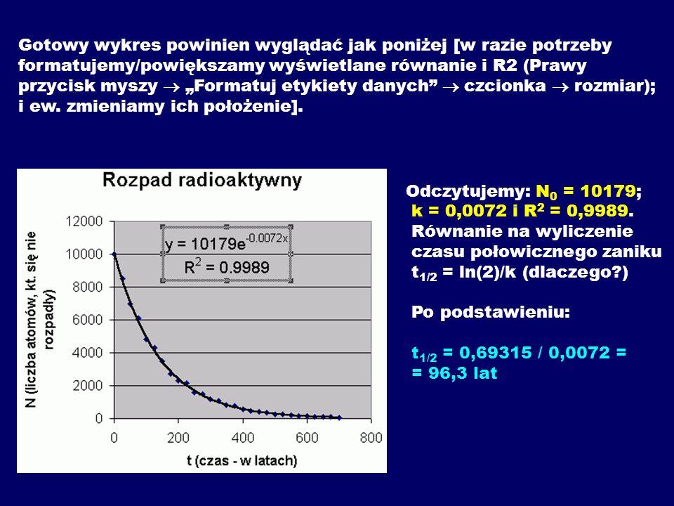 Gotowy wykres powinien wyglądać jak poniżej [w razie potrzeby formatujemy/powiększamy wyświetlane równanie i R2 (Prawy przycisk myszy Formatuj etykiet