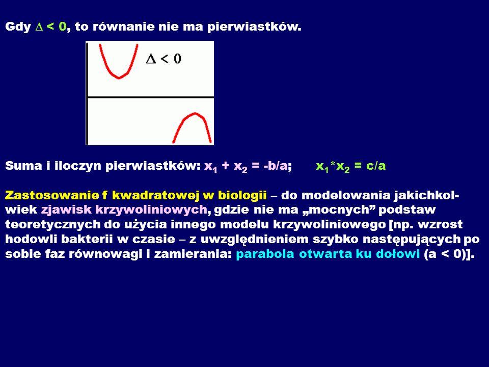 Gdy < 0, to równanie nie ma pierwiastków. Suma i iloczyn pierwiastków: x 1 + x 2 = -b/a; x 1 *x 2 = c/a Zastosowanie f kwadratowej w biologii – do mod