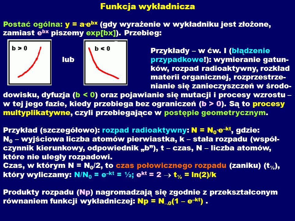 Funkcja wykładnicza Postać ogólna: y = a.