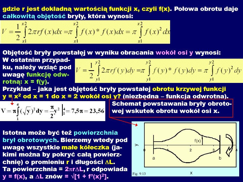 gdzie r jest dokładną wartością funkcji x, czyli f(x). Połowa obrotu daje całkowitą objętość bryły, która wynosi: Objętość bryły powstałęj w wyniku ob