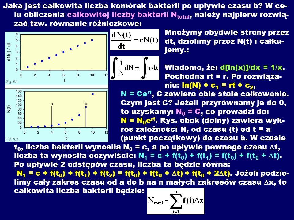 Jaka jest całkowita liczba komórek bakterii po upływie czasu b? W ce- lu obliczenia całkowitej liczby bakterii N total, należy najpierw rozwią- zać tz
