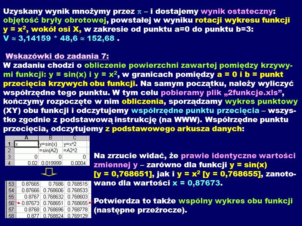 Uzyskany wynik mnożymy przez – i dostajemy wynik ostateczny: objętość bryły obrotowej, powstałej w wyniku rotacji wykresu funkcji y = x 2, wokół osi X