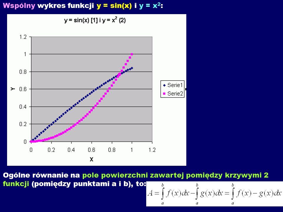 Wspólny wykres funkcji y = sin(x) i y = x 2 : Ogólne równanie na pole powierzchni zawartej pomiędzy krzywymi 2 funkcji (pomiędzy punktami a i b), to: