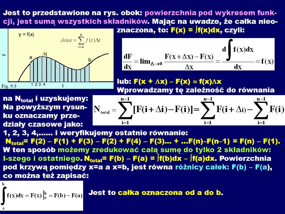 Znak całkowania, oznacza faktycznie sumowanie bardzo małych warto- ści dx; historycznie pochodzi od wydłużonego S, co oznacza sumę.