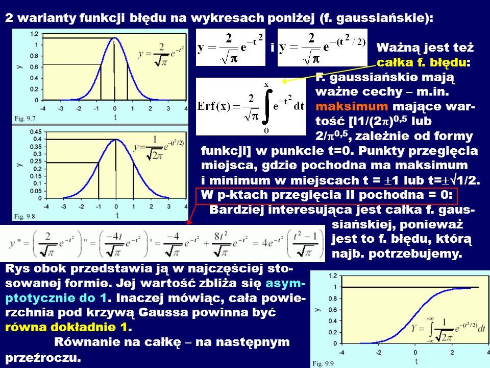 2 warianty funkcji błędu na wykresach poniżej (f. gaussiańskie): i Ważną jest też całka f. błędu: F. gaussiańskie mają ważne cechy – m.in. maksimum ma