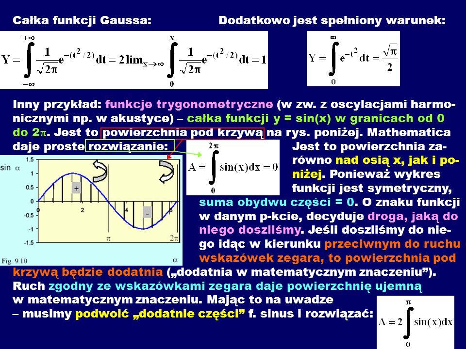 Całka funkcji Gaussa: Dodatkowo jest spełniony warunek: Inny przykład: funkcje trygonometryczne (w zw. z oscylacjami harmo- nicznymi np. w akustyce) –