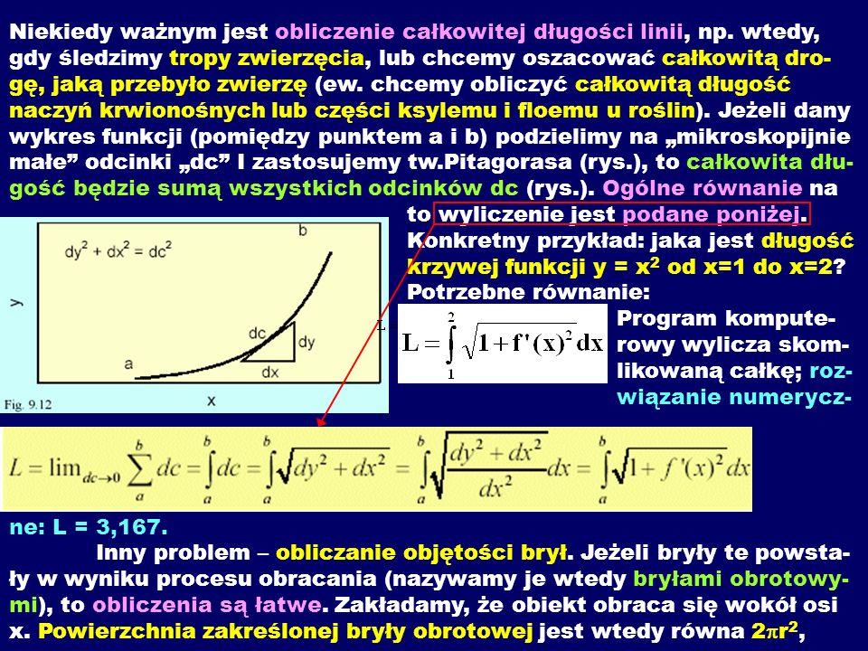 Uzyskany wynik mnożymy przez – i dostajemy wynik ostateczny: objętość bryły obrotowej, powstałej w wyniku rotacji wykresu funkcji y = x 2, wokół osi X, w zakresie od punktu a=0 do punktu b=3: V 3,14159 * 48,6 152,68.