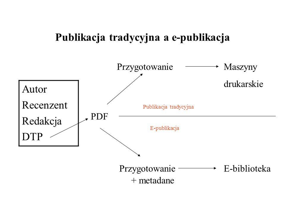 Publikacja tradycyjna a e-publikacja Autor Recenzent Redakcja DTP PDF Przygotowanie Maszyny drukarskie E-biblioteka Publikacja tradycyjna E-publikacja + metadane