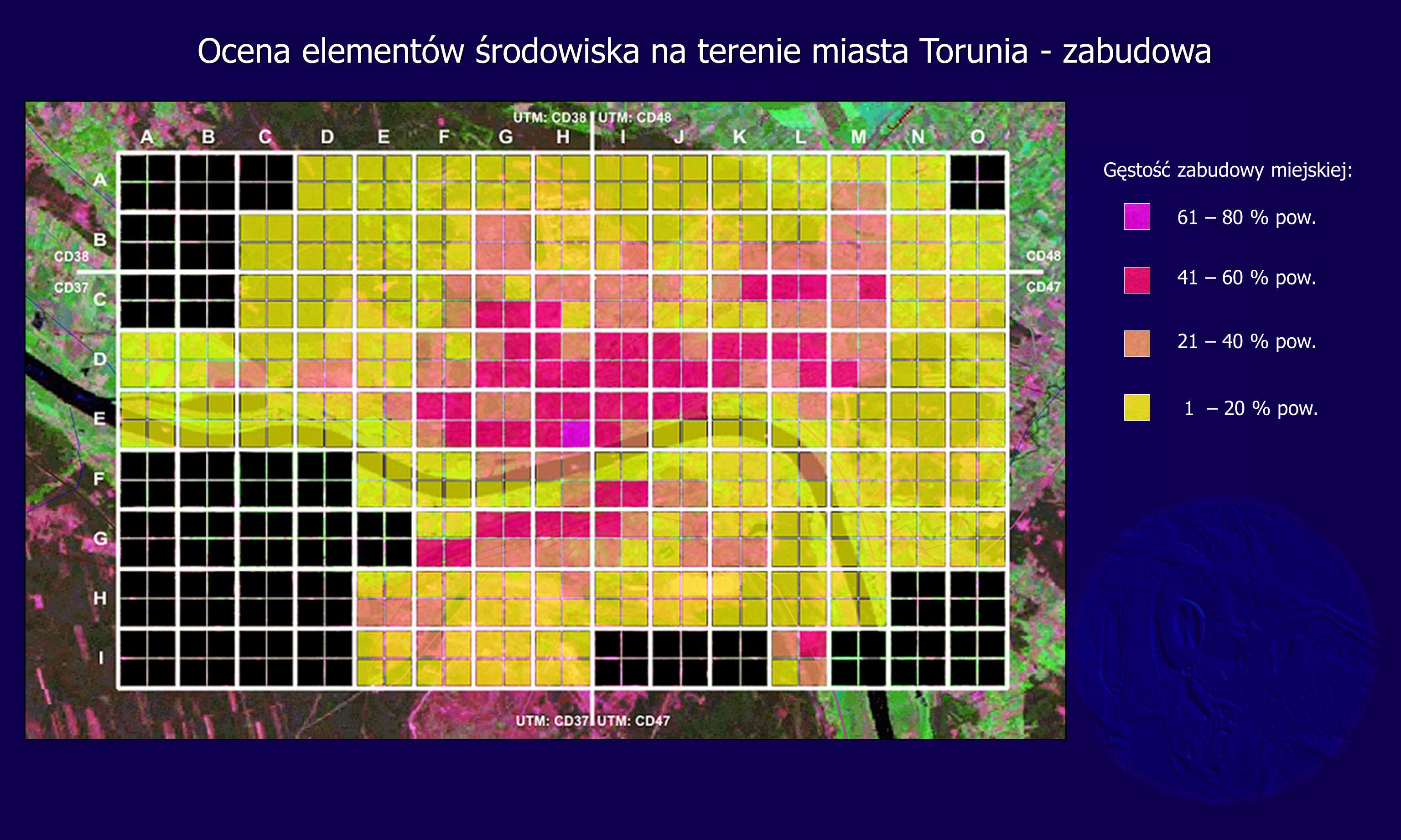 Gęstość zabudowy miejskiej: 61 – 80 % pow. 41 – 60 % pow. 21 – 40 % pow. 1 – 20 % pow. Ocena elementów środowiska na terenie miasta Torunia - zabudowa