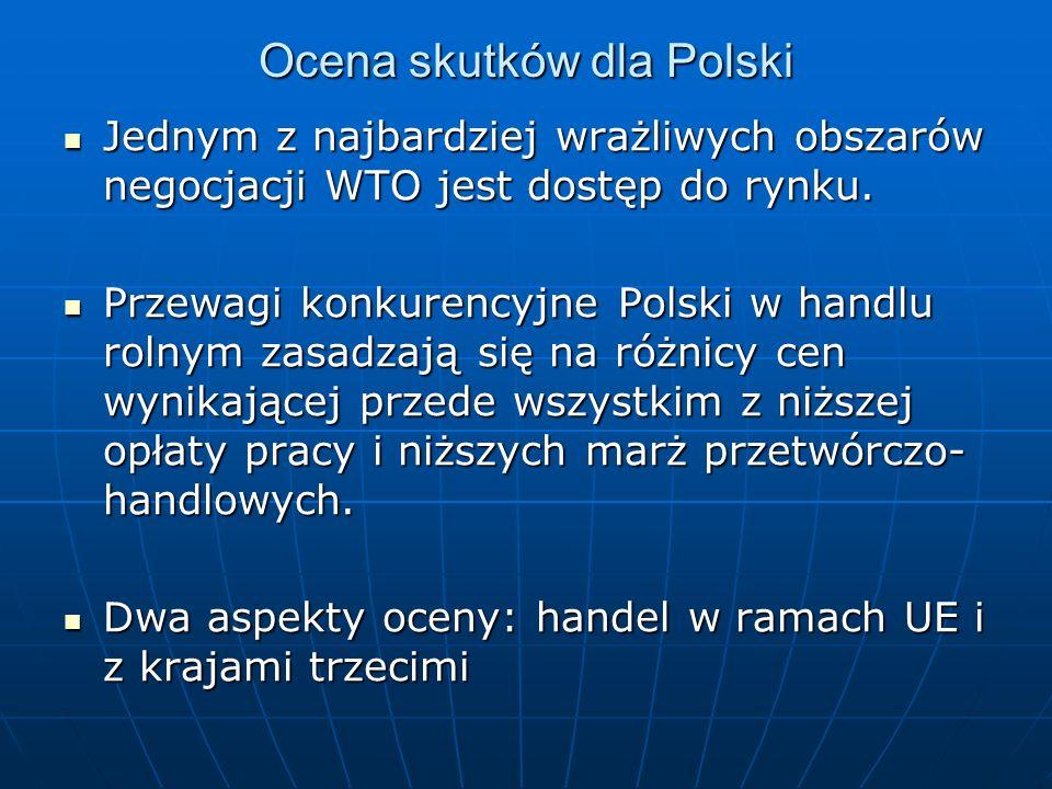 Ocena skutków dla Polski Jednym z najbardziej wrażliwych obszarów negocjacji WTO jest dostęp do rynku. Jednym z najbardziej wrażliwych obszarów negocj