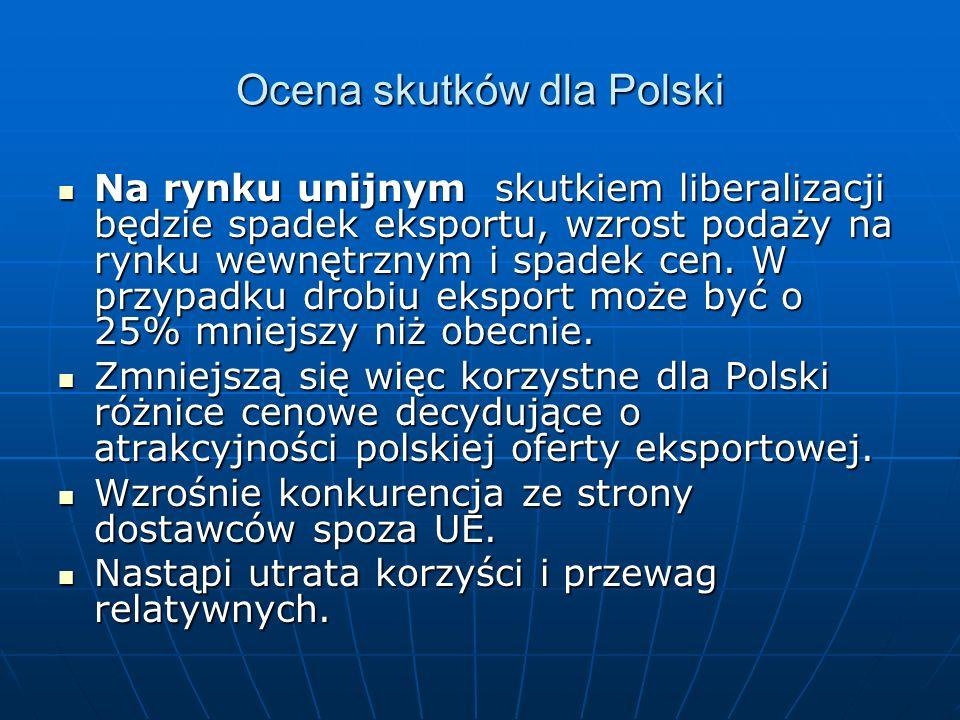 Ocena skutków dla Polski Na rynku unijnym skutkiem liberalizacji będzie spadek eksportu, wzrost podaży na rynku wewnętrznym i spadek cen. W przypadku