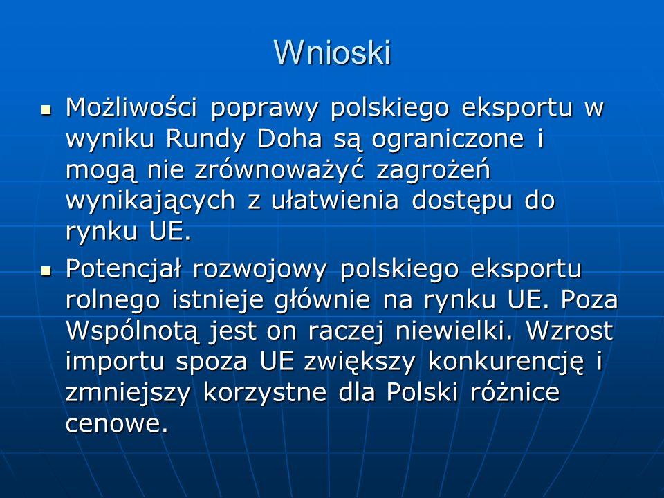 Wnioski Możliwości poprawy polskiego eksportu w wyniku Rundy Doha są ograniczone i mogą nie zrównoważyć zagrożeń wynikających z ułatwienia dostępu do