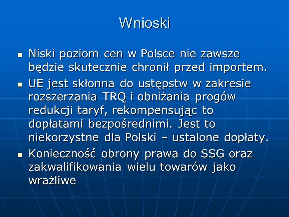 Wnioski Niski poziom cen w Polsce nie zawsze będzie skutecznie chronił przed importem. Niski poziom cen w Polsce nie zawsze będzie skutecznie chronił