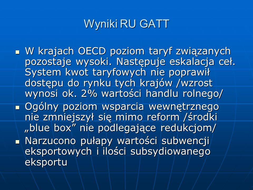 Wyniki RU GATT W krajach OECD poziom taryf związanych pozostaje wysoki. Następuje eskalacja ceł. System kwot taryfowych nie poprawił dostępu do rynku