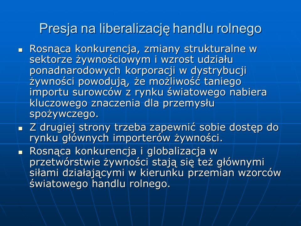 Presja na liberalizację handlu rolnego Rosnąca konkurencja, zmiany strukturalne w sektorze żywnościowym i wzrost udziału ponadnarodowych korporacji w