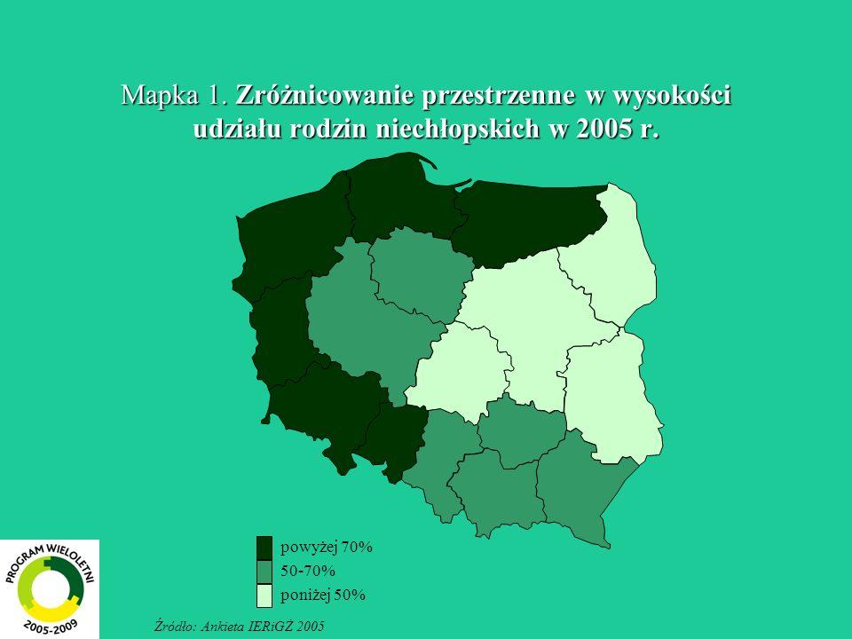 Mapka 1. Zróżnicowanie przestrzenne w wysokości udziału rodzin niechłopskich w 2005 r. Źródło: Ankieta IERiGŻ 2005 50-70% powyżej 70% poniżej 50%