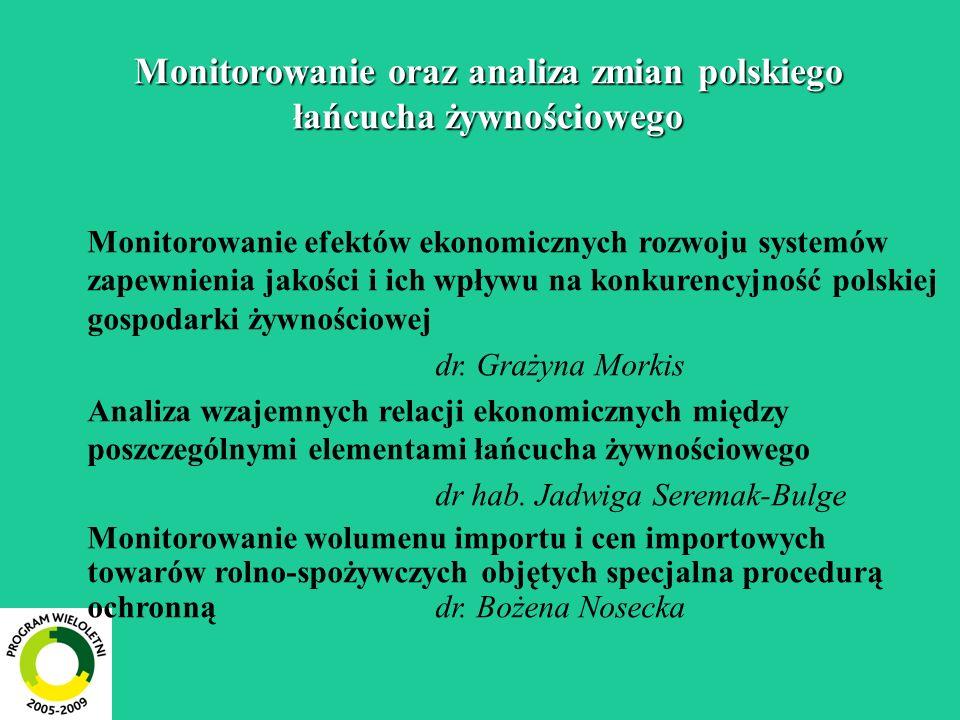 Monitorowanie oraz analiza zmian polskiego łańcucha żywnościowego Monitorowanie efektów ekonomicznych rozwoju systemów zapewnienia jakości i ich wpływu na konkurencyjność polskiej gospodarki żywnościowej dr.