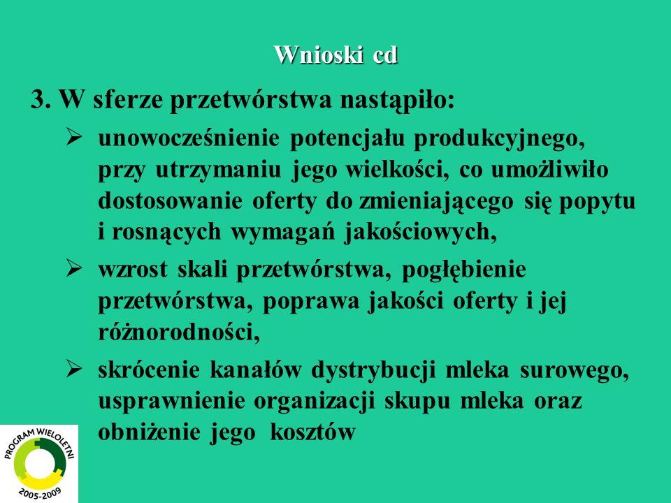 Wnioski cd 3.