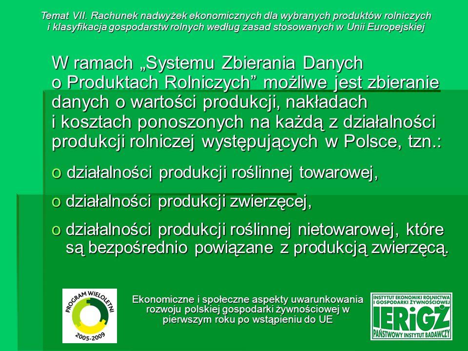 Ekonomiczne i społeczne aspekty uwarunkowania rozwoju polskiej gospodarki żywnościowej w pierwszym roku po wstąpieniu do UE Działalności do badań, ich liczba, skala produkcji i wielkość próby badawczej dobierane są w sposób celowy.