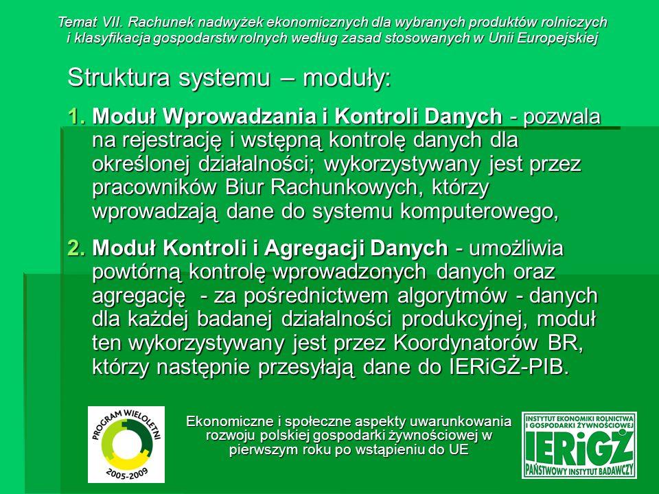 Ekonomiczne i społeczne aspekty uwarunkowania rozwoju polskiej gospodarki żywnościowej w pierwszym roku po wstąpieniu do UE Struktura systemu – moduły: 3.Moduł Kontroli i Tworzenia Baz - wykorzystywany jest w IERiGŻ-PIB; za pomocą tego modułu dane przesłane z Biur Rachunkowych są ponownie kontrolowane, a następnie zostaje utworzona baza danych liczbowych dla badanych w danym roku działalności, 4.Moduł: Zakresy - w module tym zawarte są uaktualniane w Instytucie, dla każdego roku badań, dopuszczalne kody badanych działalności produkcji rolniczej oraz dopuszczalne wartości zakresów minimalnych i maksymalnych dla zmiennych opisujących badane działalności.