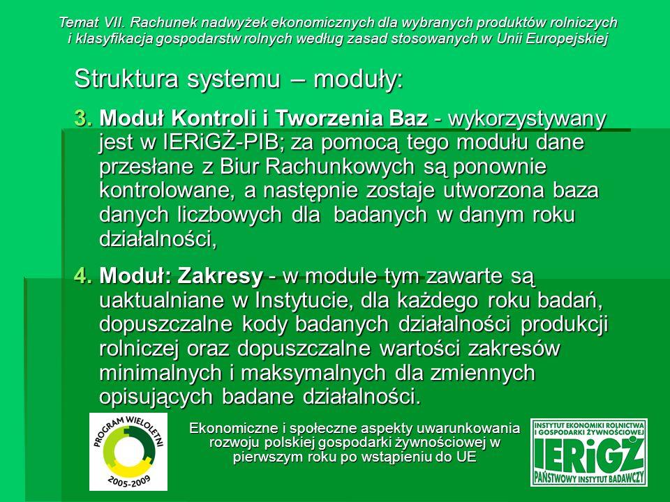 Ekonomiczne i społeczne aspekty uwarunkowania rozwoju polskiej gospodarki żywnościowej w pierwszym roku po wstąpieniu do UE Założenia Systemu: Założenia Systemu: 1.Do nanoszenia jakichkolwiek poprawek w danych liczbowych z gospodarstw rolnych upoważnieni są wyłącznie pracownicy Biur Rachunkowych, którzy zbierali dane w terenie i mieli bezpośredni kontakt z rolnikami, właścicielami gospodarstw.
