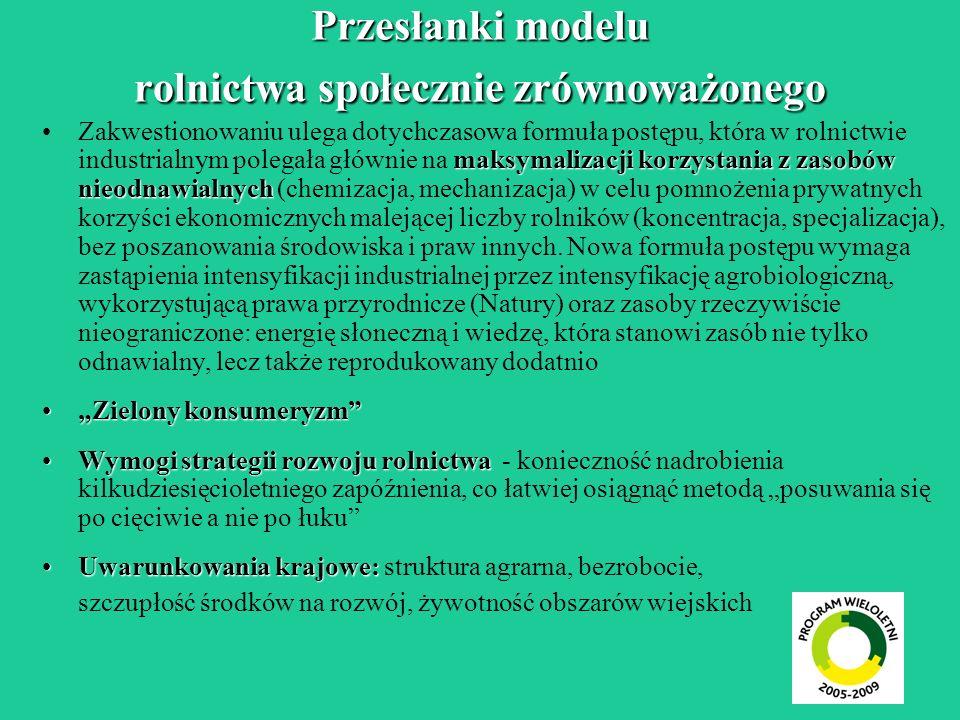 4 Przesłanki modelu rolnictwa społecznie zrównoważonego maksymalizacji korzystania z zasobów nieodnawialnychZakwestionowaniu ulega dotychczasowa formu