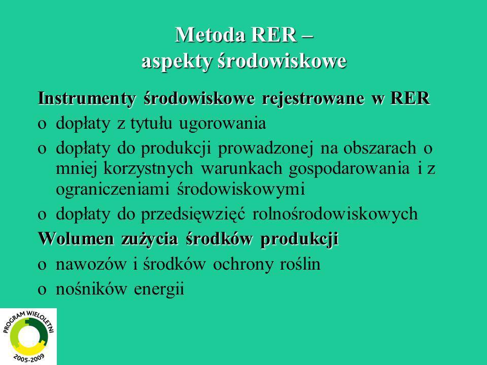 Metoda RER – aspekty środowiskowe Instrumenty środowiskowe rejestrowane w RER odopłaty z tytułu ugorowania odopłaty do produkcji prowadzonej na obszarach o mniej korzystnych warunkach gospodarowania i z ograniczeniami środowiskowymi odopłaty do przedsięwzięć rolnośrodowiskowych Wolumen zużycia środków produkcji onawozów i środków ochrony roślin onośników energii