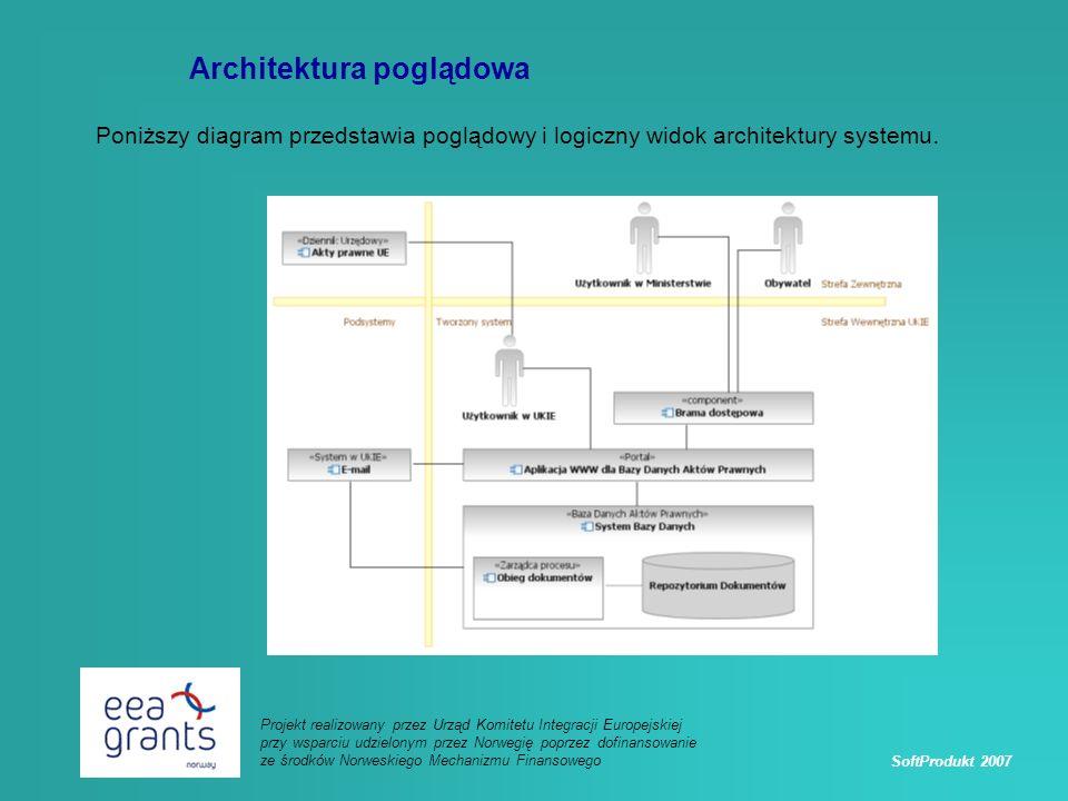 SoftProdukt 2007 Projekt realizowany przez Urząd Komitetu Integracji Europejskiej przy wsparciu udzielonym przez Norwegię poprzez dofinansowanie ze środków Norweskiego Mechanizmu Finansowego Architektura poglądowa Poniższy diagram przedstawia poglądowy i logiczny widok architektury systemu.