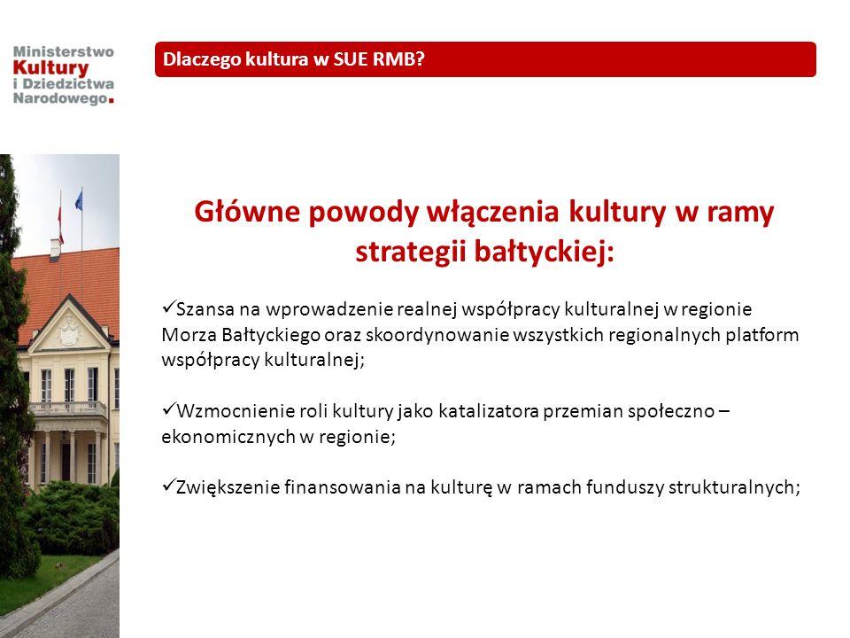 Główne powody włączenia kultury w ramy strategii bałtyckiej: Szansa na wprowadzenie realnej współpracy kulturalnej w regionie Morza Bałtyckiego oraz skoordynowanie wszystkich regionalnych platform współpracy kulturalnej; Wzmocnienie roli kultury jako katalizatora przemian społeczno – ekonomicznych w regionie; Zwiększenie finansowania na kulturę w ramach funduszy strukturalnych; Dlaczego kultura w SUE RMB?