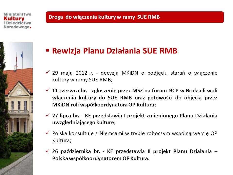 Rewizja Planu Działania SUE RMB 29 maja 2012 r. - decyzja MKiDN o podjęciu starań o włączenie kultury w ramy SUE RMB; 11 czerwca br. - zgłoszenie prze