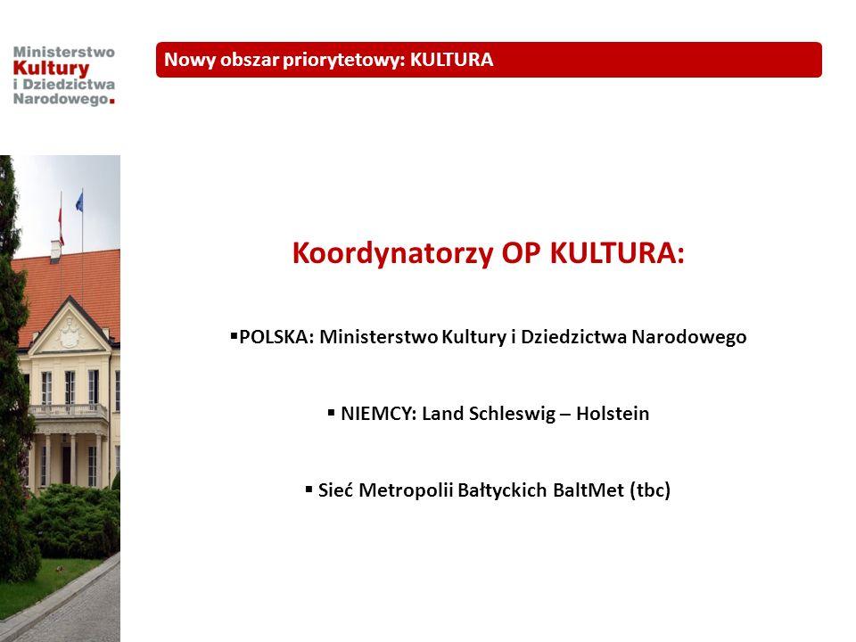 Koordynatorzy OP KULTURA: POLSKA: Ministerstwo Kultury i Dziedzictwa Narodowego NIEMCY: Land Schleswig – Holstein Sieć Metropolii Bałtyckich BaltMet (tbc) Nowy obszar priorytetowy: KULTURA