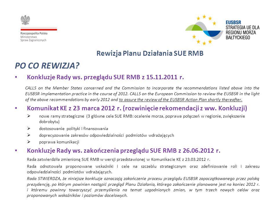 Rewizja Planu Działania SUE RMB PO CO REWIZJA? Konkluzje Rady ws. przeglądu SUE RMB z 15.11.2011 r. CALLS on the Member States concerned and the Commi