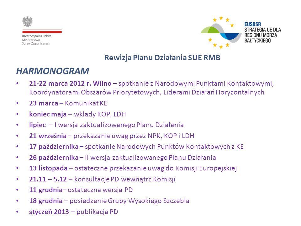 Rewizja Planu Działania SUE RMB HARMONOGRAM 21-22 marca 2012 r. Wilno – spotkanie z Narodowymi Punktami Kontaktowymi, Koordynatorami Obszarów Prioryte